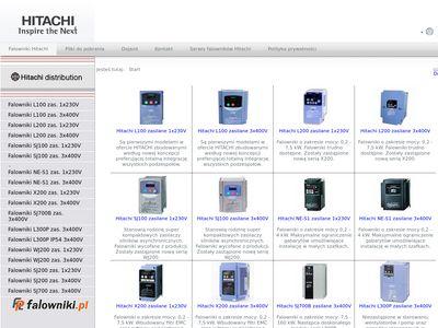 Falowniki Hitachi