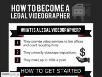 How to Become a Legal Videographer - Make up to 100k a Year without a College Degree! - What Equipment do you Need to Become a Legal Videographer?