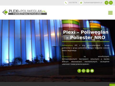 Plexi - Poliw臋glan - tworzywa sztuczne NRO