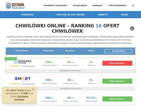 Sowafinansowa.pl 鈥� rzetelna por贸wnywarka po偶yczek bez BIK