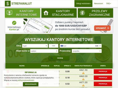 Kursy walut w kantorach na StrefaWalut.pl