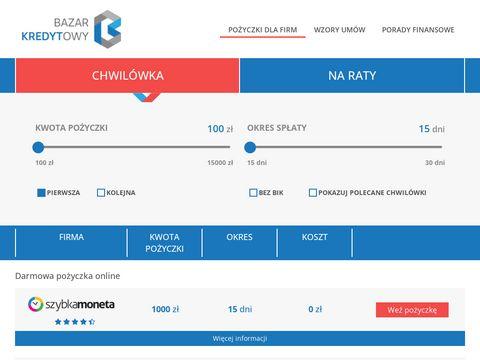 Portal Bazar Kredytowy