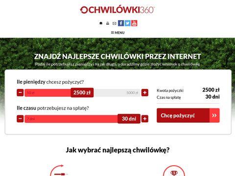Chwil贸wki przez internet - chwilowki360.pl