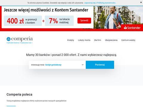 Portal finansowy Comperia.pl