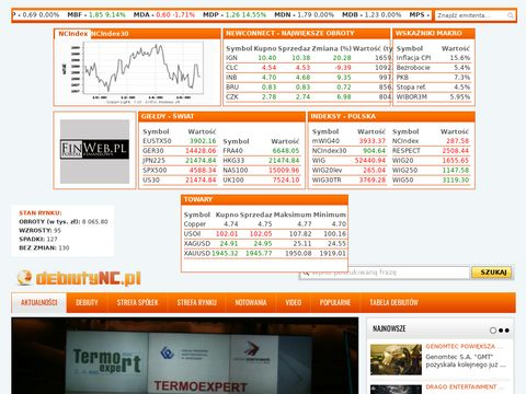 DebiutyNC.pl 鈥� portal o rynku NewConnect