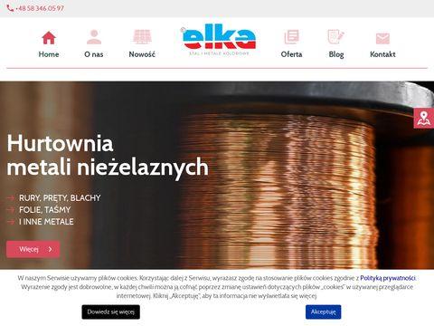 Hurtowniaelka.pl blachy miedziane