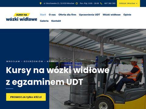 Kursy na wózki widłowe Wrocław