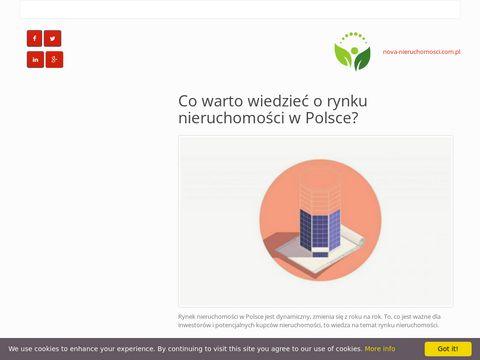 NOVA NIERUCHOMOŚCI MONIKA KMIECIK biura nieruchomości częstochowa