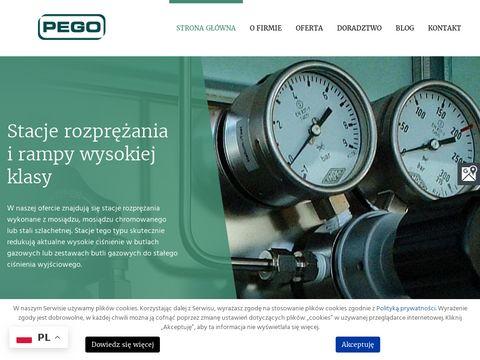 Pegopolska.pl Bezpieczniki gazowe