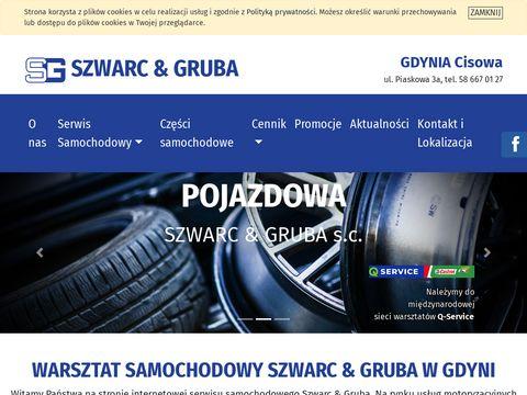 PIOTR SZWARC & JAROS�AW GRUBA S.C. mechanika samochodowa gdynia