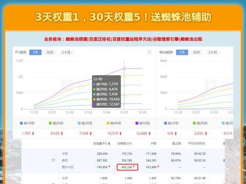 Narz臋dziownik - Elektronarz臋dzia w niskich cenach