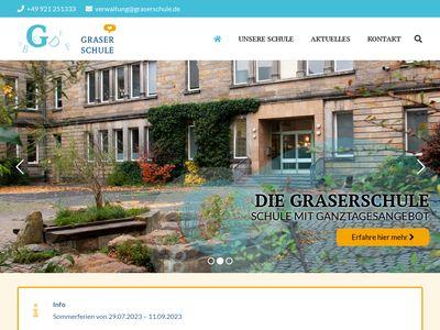 Graser-Volksschule