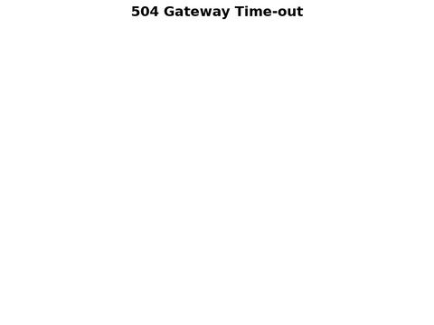 Features higher than YouTube: worthwhile channel names nonetheless out there The failure of 1 guru turns into the success of one other Have you ever ever purchased one thing that…